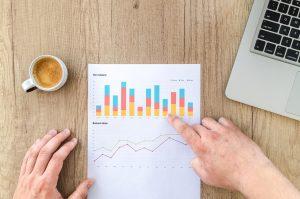Evaluating cash flows charts graphs